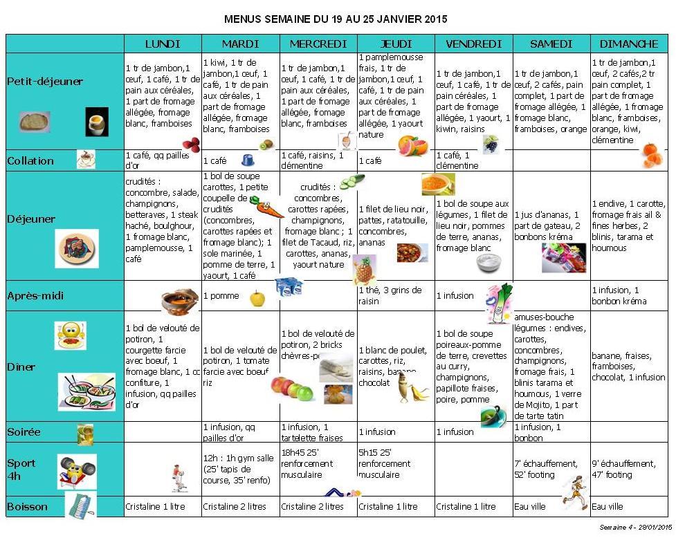 Recette regime cohen - Sport, perte de poids et recette régime