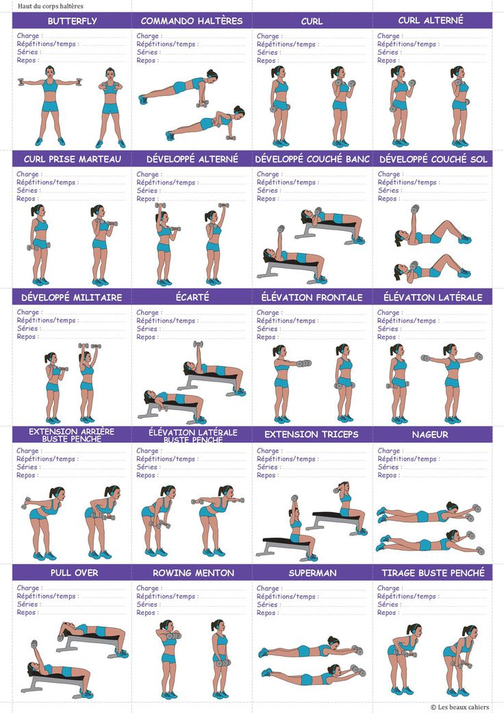 Programme de fitness pdf - Sport, perte de poids et ...