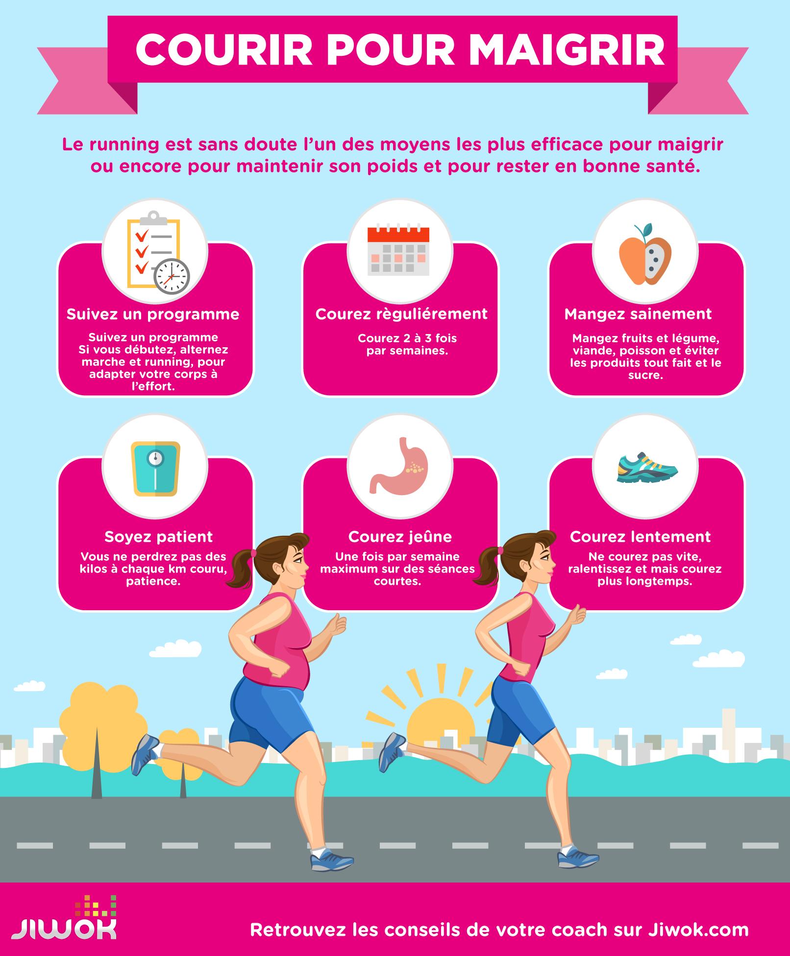 Courir permet il de perdre du poids