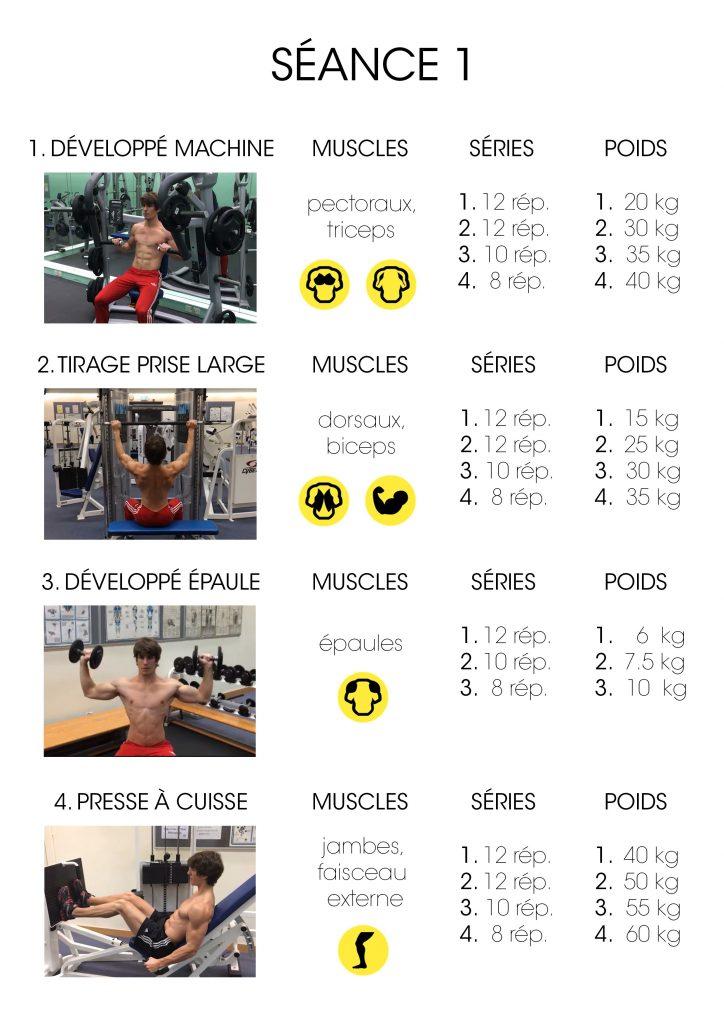 Programme muscu 2 jours - Sport, perte de poids et recette..